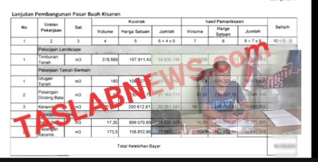 Temuan BPK, Insert Sekjen DPP Bara Api Afifuddin