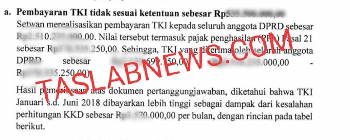 Bukti temuan BPK Atas pembayaran TKI 25 Anggota DPRD Tanjungbalai yang tak sesuai ketentuan.