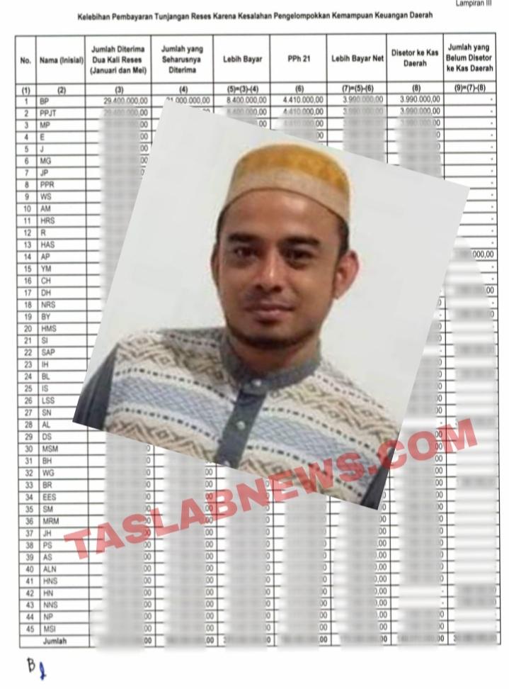Bukti temuan BPK Atas kelebihan pembayaran reses 45 anggota DPRD Asahan